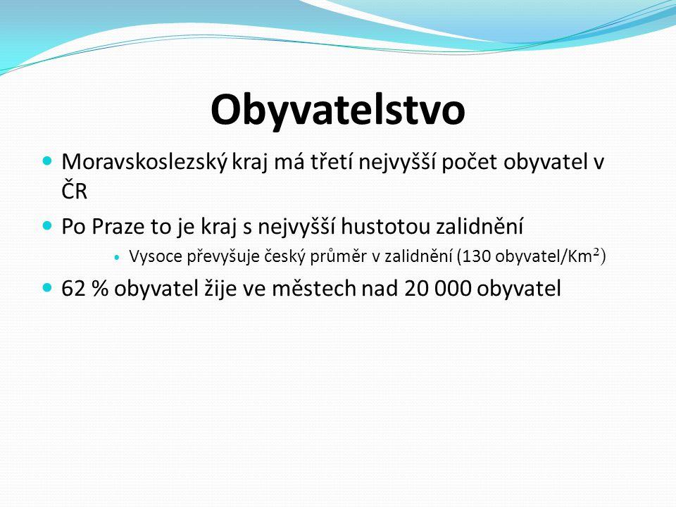 Obyvatelstvo Moravskoslezský kraj má třetí nejvyšší počet obyvatel v ČR. Po Praze to je kraj s nejvyšší hustotou zalidnění.