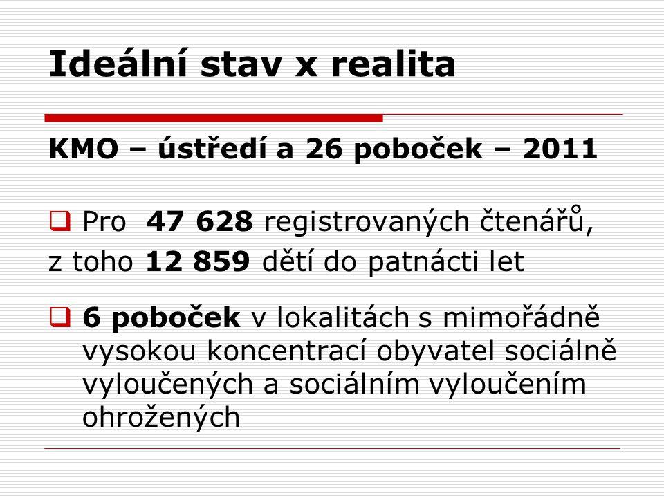 Ideální stav x realita KMO – ústředí a 26 poboček – 2011