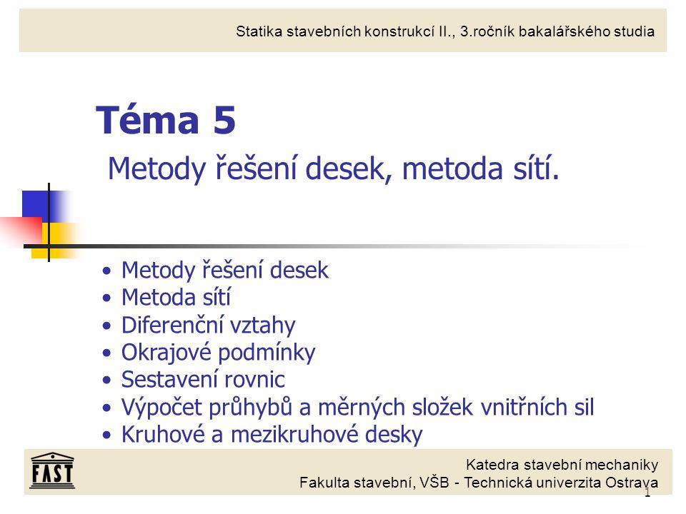 Téma 5 Metody řešení desek, metoda sítí.