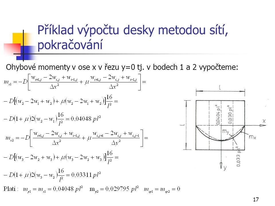 Příklad výpočtu desky metodou sítí, pokračování