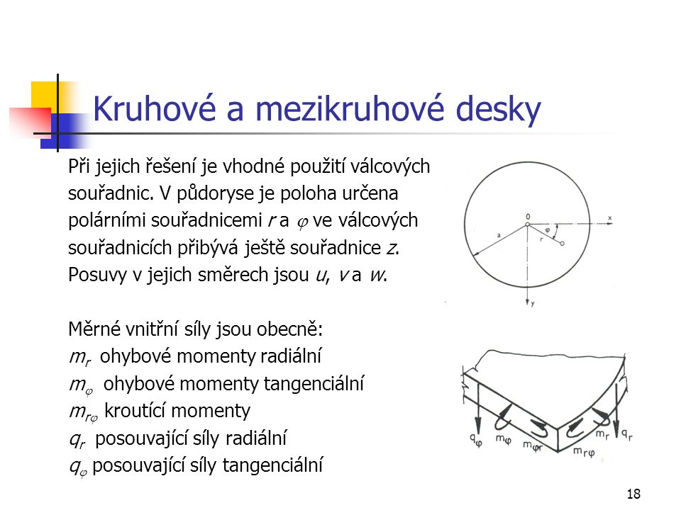 Kruhové a mezikruhové desky