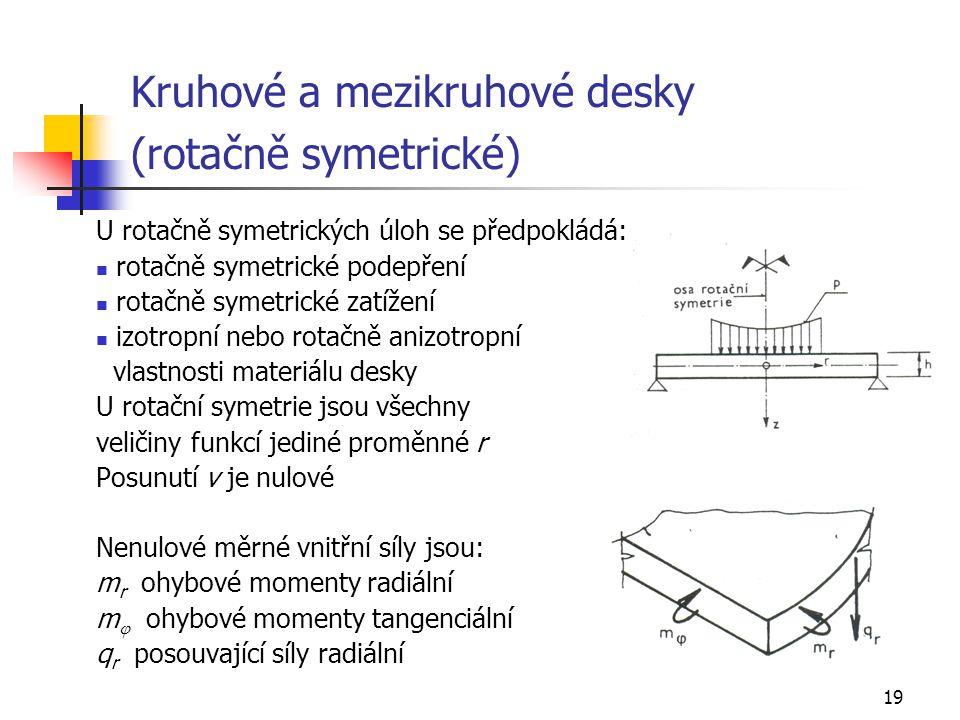 Kruhové a mezikruhové desky (rotačně symetrické)