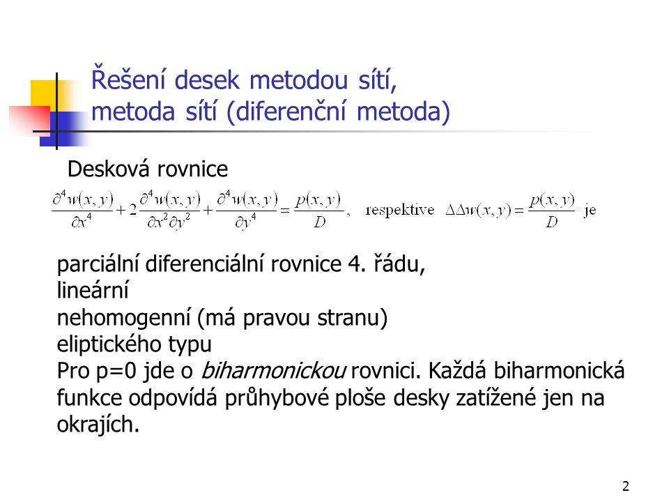 Řešení desek metodou sítí, metoda sítí (diferenční metoda)