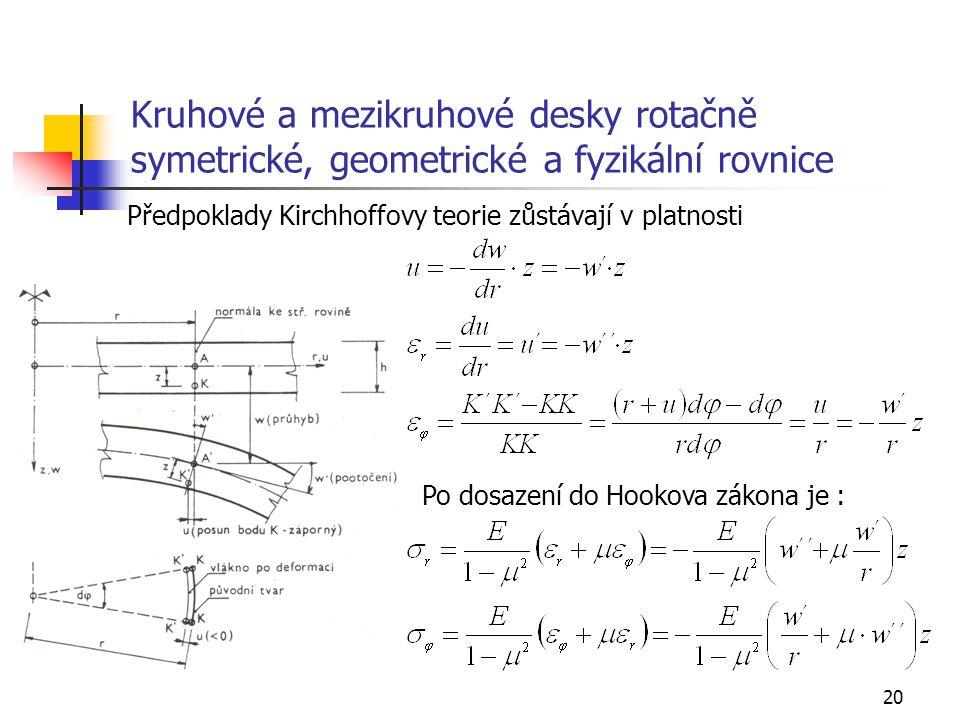 Kruhové a mezikruhové desky rotačně symetrické, geometrické a fyzikální rovnice