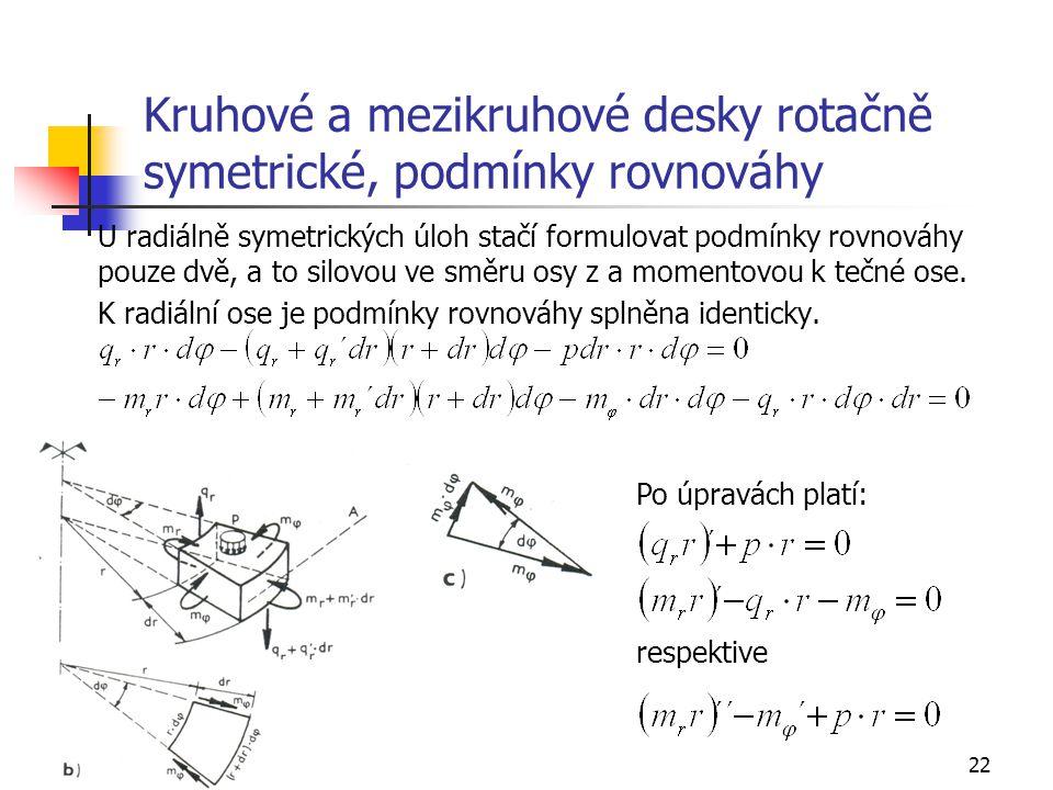 Kruhové a mezikruhové desky rotačně symetrické, podmínky rovnováhy