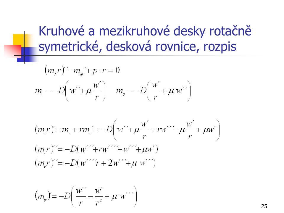 Kruhové a mezikruhové desky rotačně symetrické, desková rovnice, rozpis