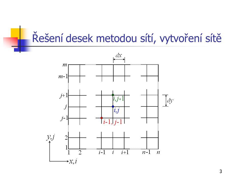 Řešení desek metodou sítí, vytvoření sítě