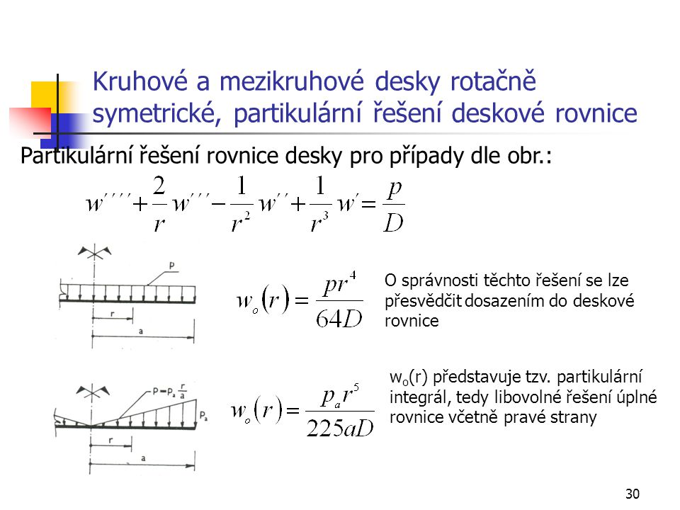 Kruhové a mezikruhové desky rotačně symetrické, partikulární řešení deskové rovnice