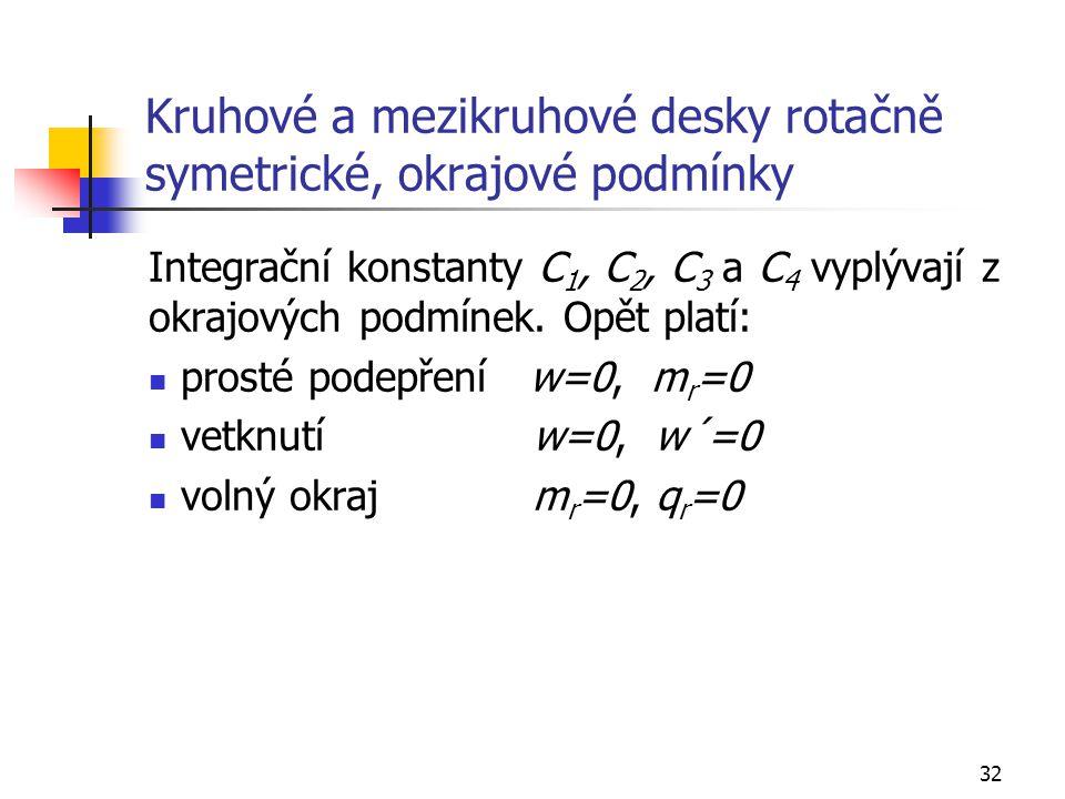 Kruhové a mezikruhové desky rotačně symetrické, okrajové podmínky