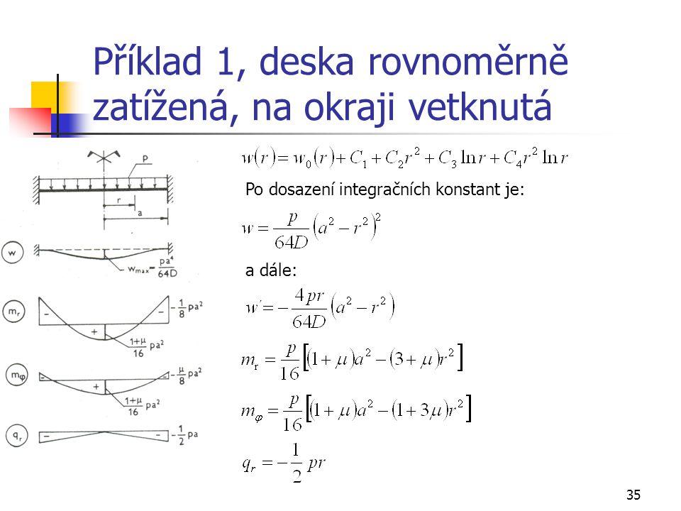 Příklad 1, deska rovnoměrně zatížená, na okraji vetknutá