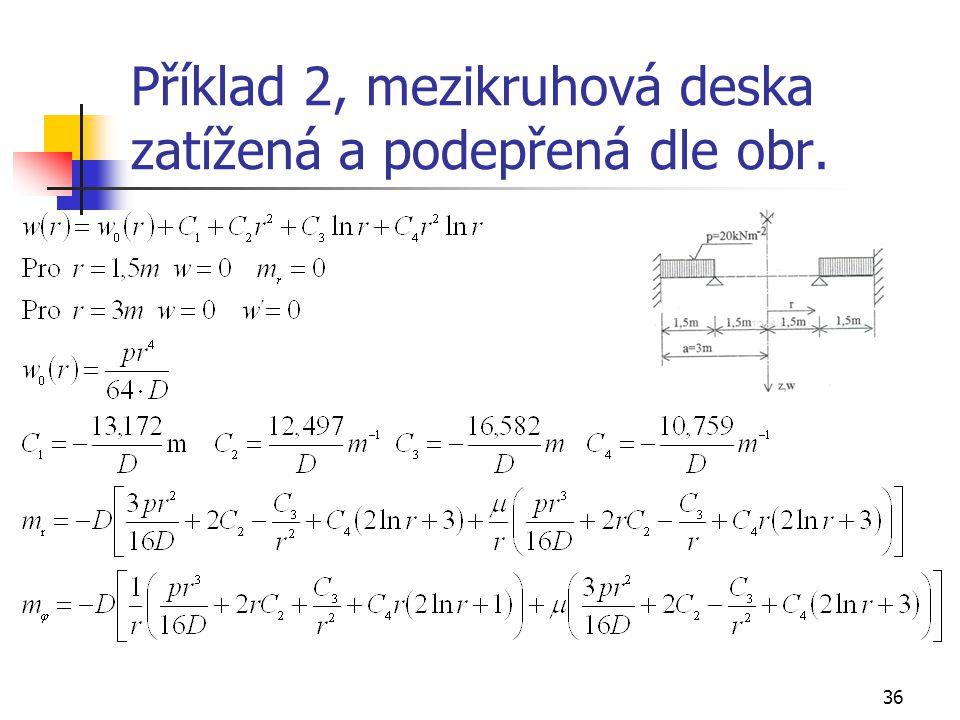 Příklad 2, mezikruhová deska zatížená a podepřená dle obr.