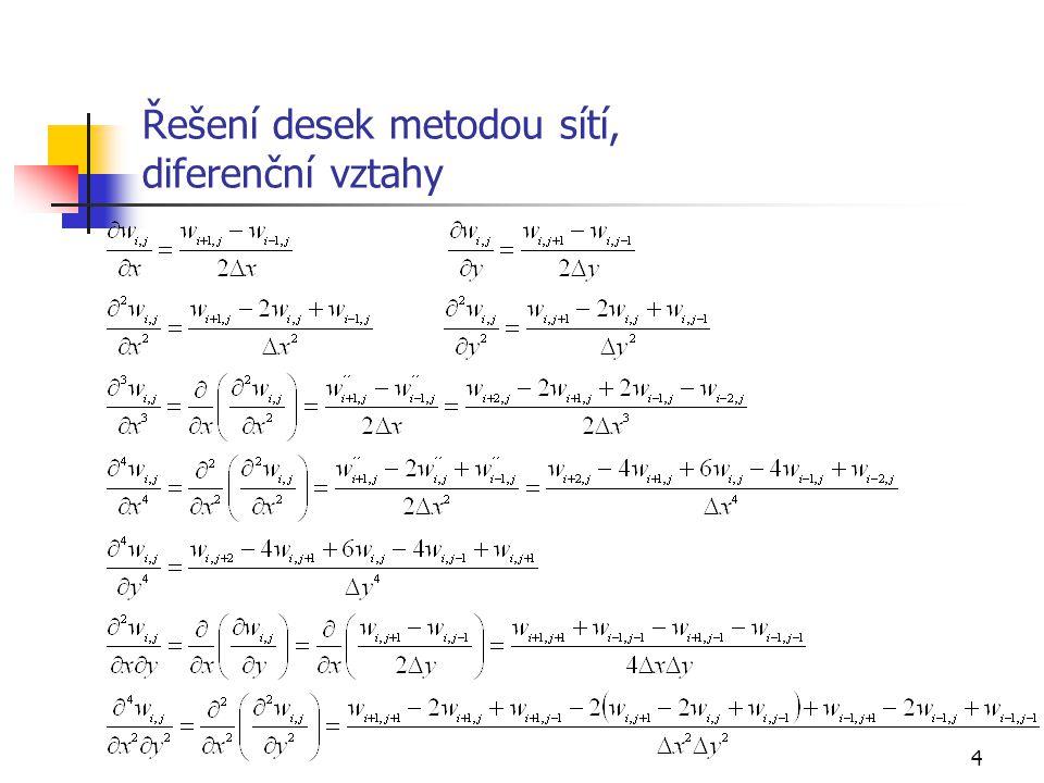 Řešení desek metodou sítí, diferenční vztahy