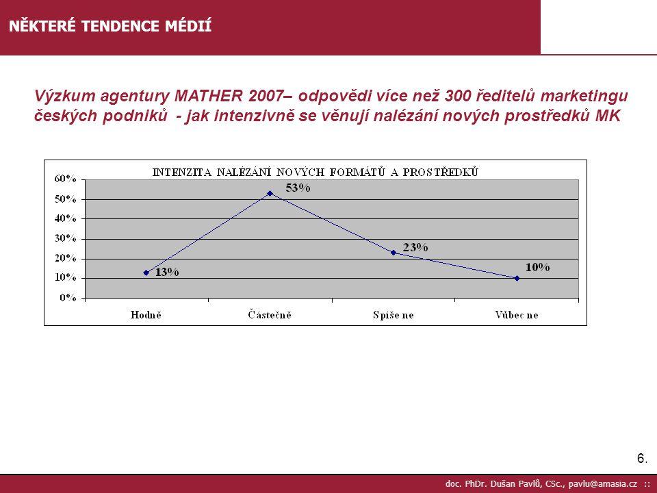 Výzkum agentury MATHER 2007– odpovědi více než 300 ředitelů marketingu