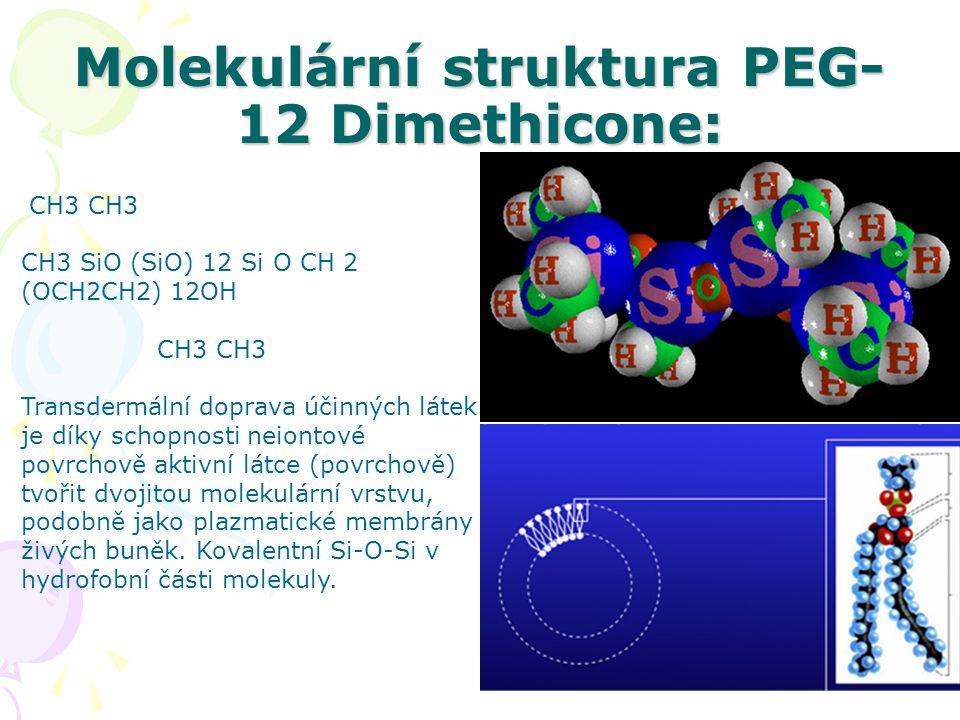 Molekulární struktura PEG-12 Dimethicone: