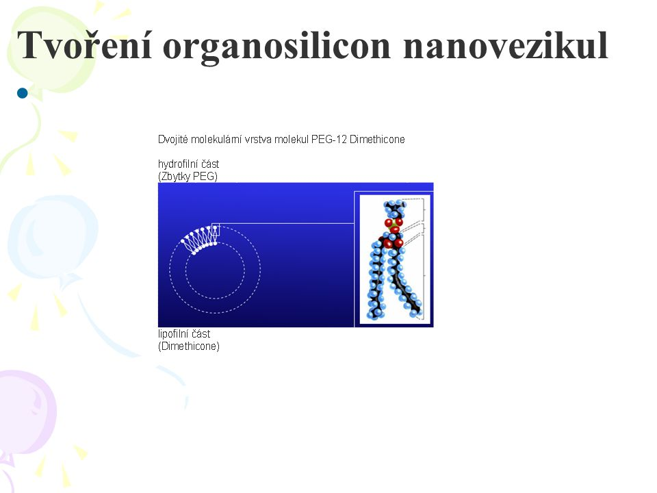 Tvoření organosilicon nanovezikul
