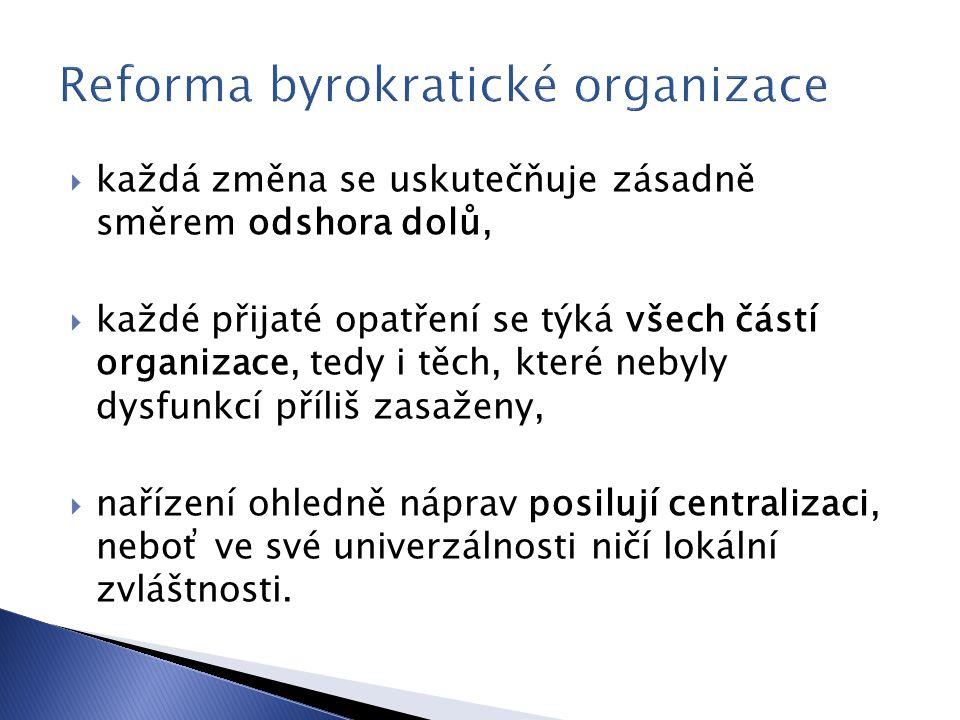 Reforma byrokratické organizace