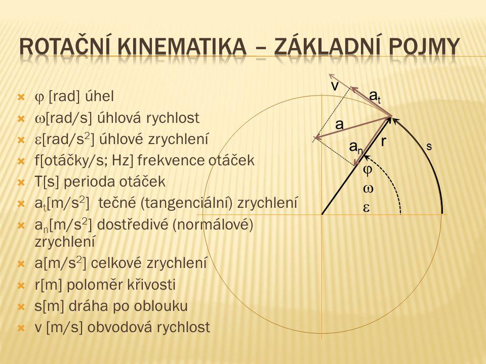 Rotační kinematika – základní pojmy