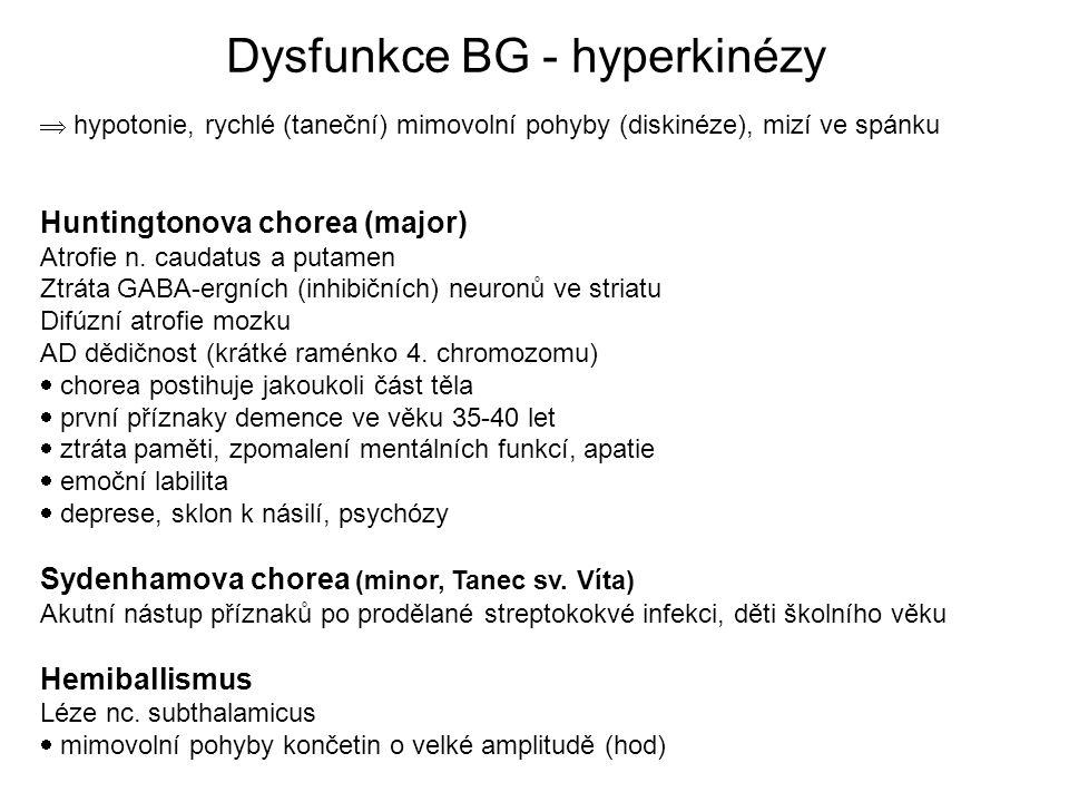 Dysfunkce BG - hyperkinézy
