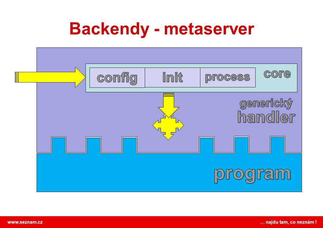 program Backendy - metaserver handler config init core process