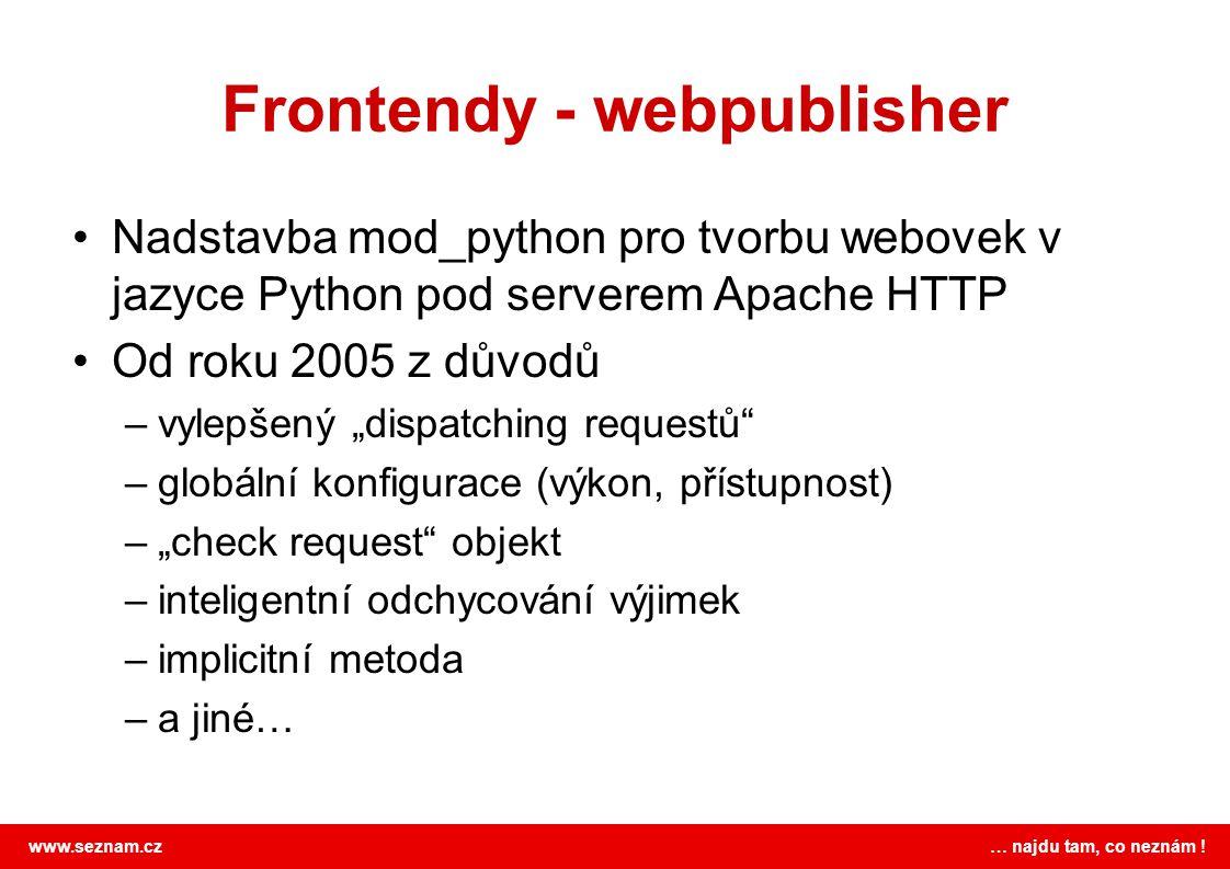 Frontendy - webpublisher