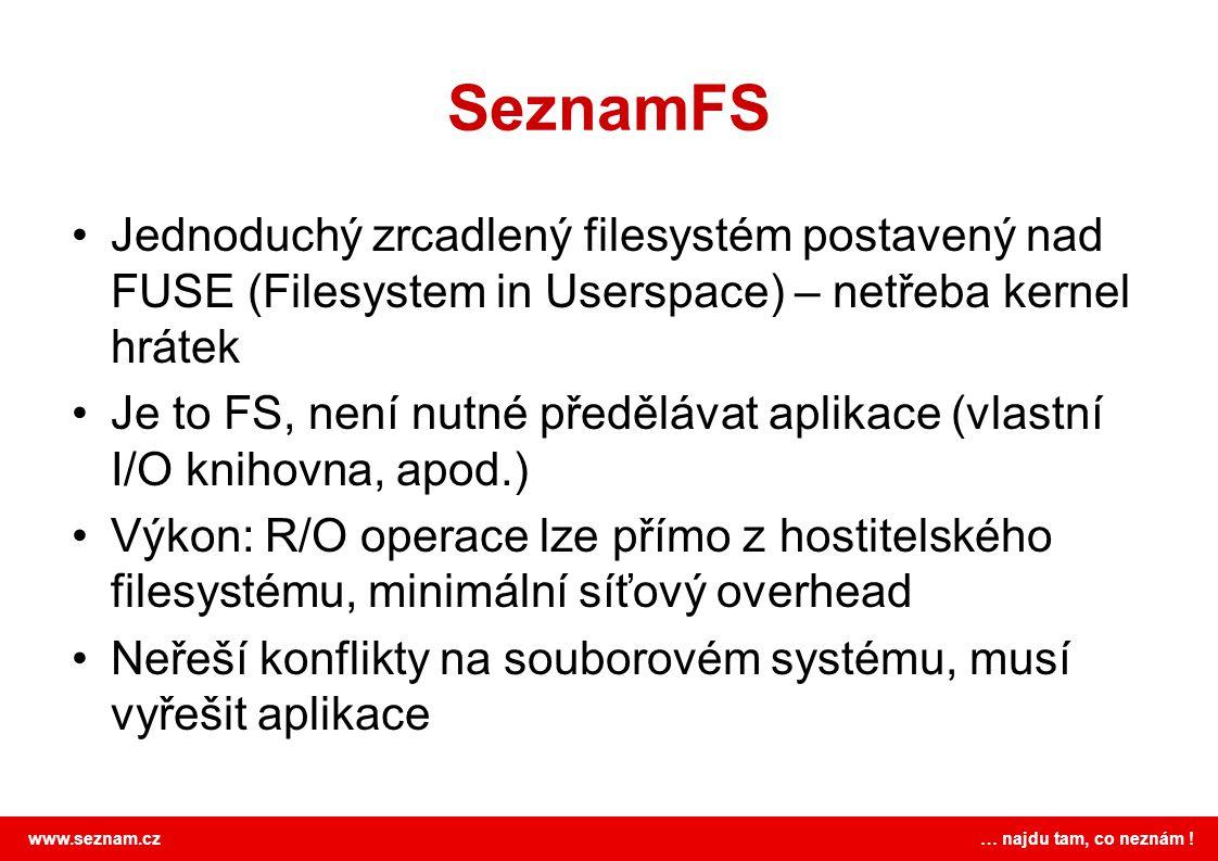 SeznamFS Jednoduchý zrcadlený filesystém postavený nad FUSE (Filesystem in Userspace) – netřeba kernel hrátek.