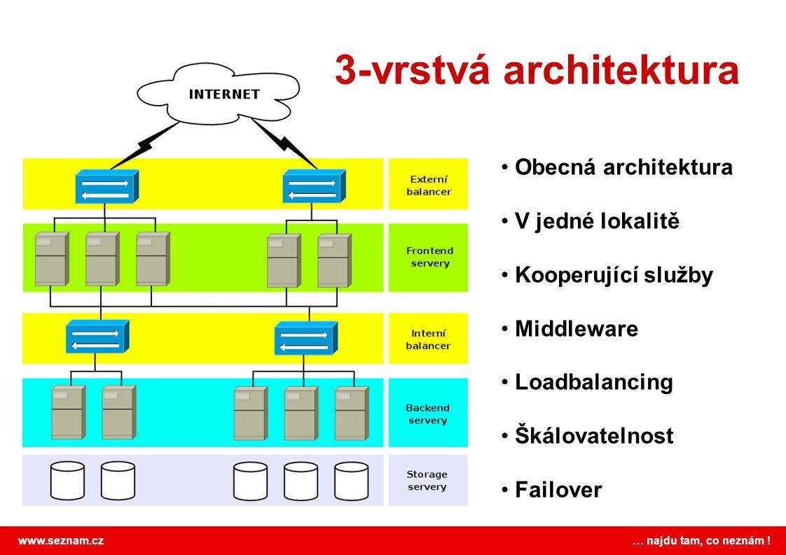 3-vrstvá architektura Obecná architektura V jedné lokalitě