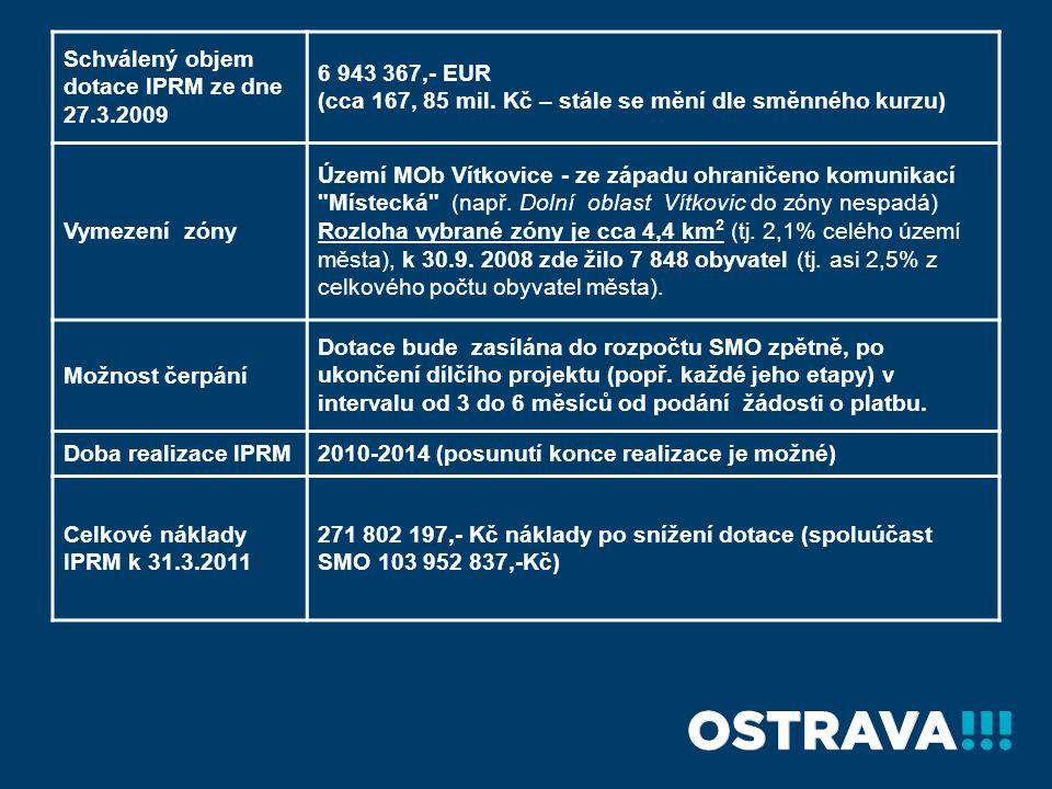 Schválený objem dotace IPRM ze dne 27.3.2009