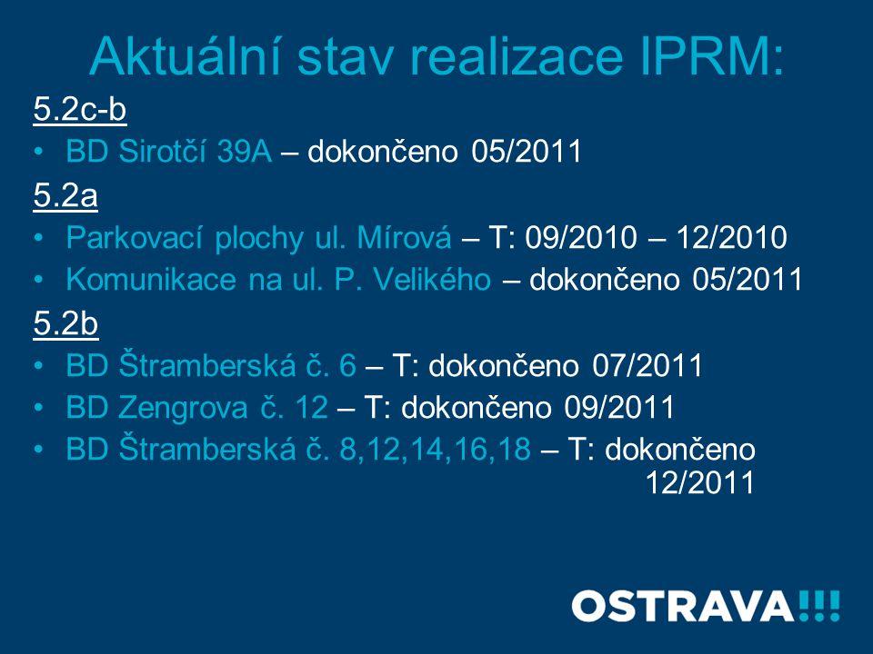Aktuální stav realizace IPRM: