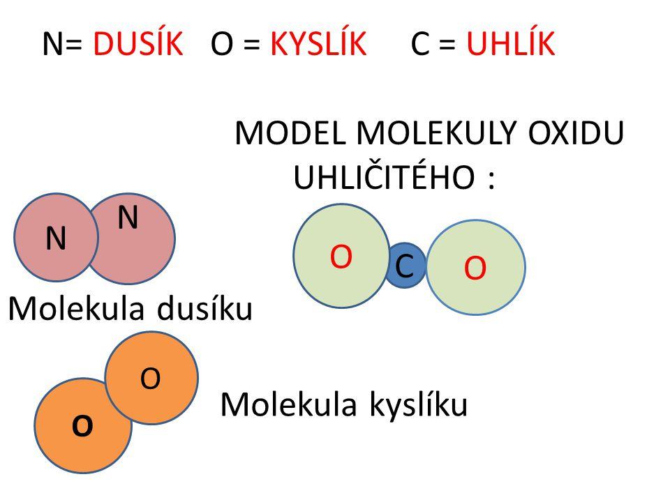 N= dusík O = kyslík C = uhlík Model molekuly oxidu uhličitého :