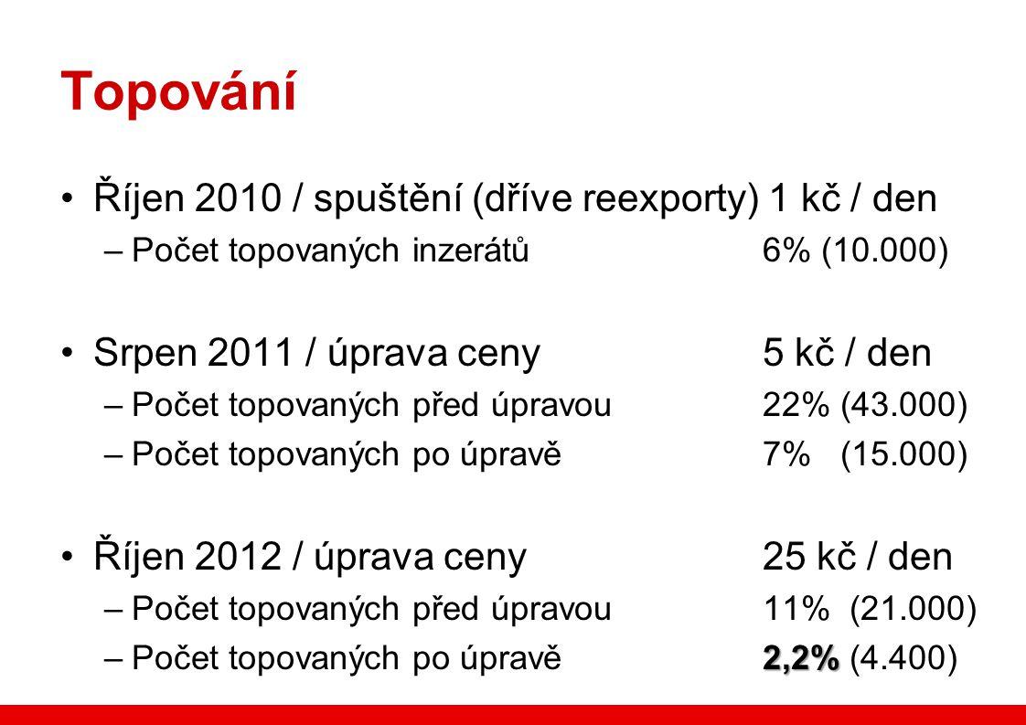 Topování Říjen 2010 / spuštění (dříve reexporty) 1 kč / den