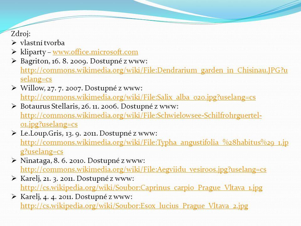 Zdroj: vlastní tvorba. kliparty – www.office.microsoft.com.