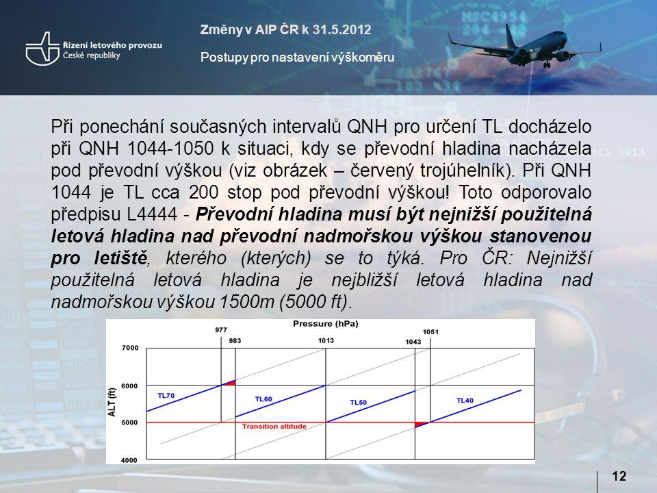 Změny v AIP ČR k 31.5.2012 Postupy pro nastavení výškoměru.