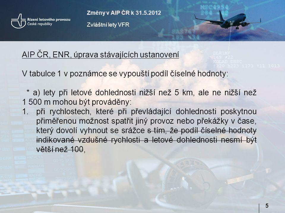 AIP ČR, ENR, úprava stávajících ustanovení