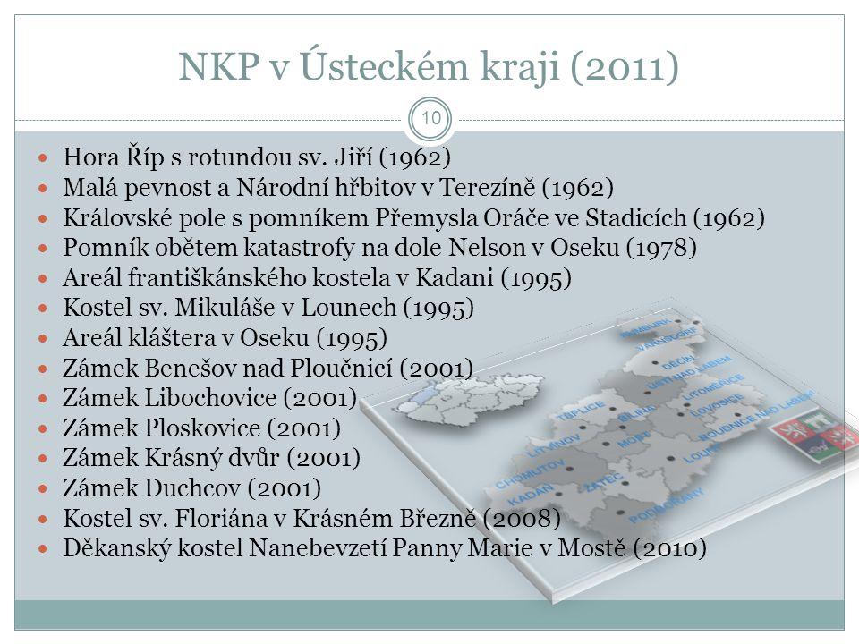 NKP v Ústeckém kraji (2011) Hora Říp s rotundou sv. Jiří (1962)