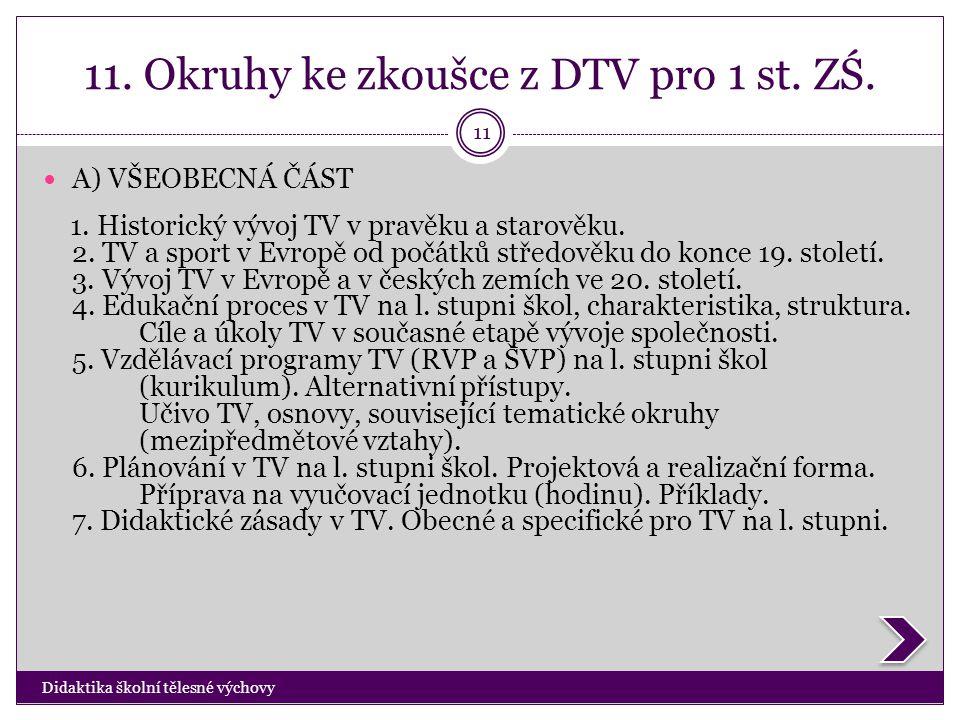 11. Okruhy ke zkoušce z DTV pro 1 st. ZŚ.