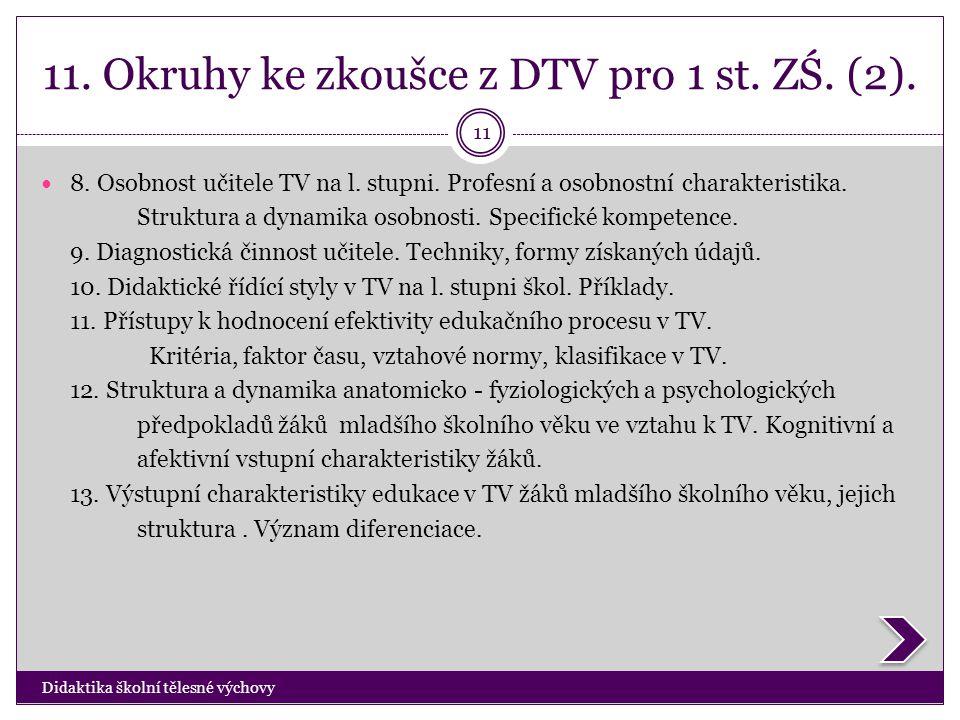 11. Okruhy ke zkoušce z DTV pro 1 st. ZŚ. (2).
