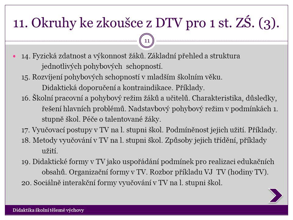 11. Okruhy ke zkoušce z DTV pro 1 st. ZŚ. (3).