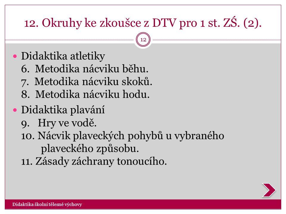 12. Okruhy ke zkoušce z DTV pro 1 st. ZŚ. (2).