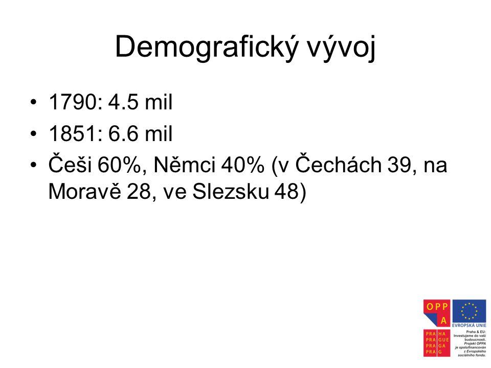 Demografický vývoj 1790: 4.5 mil 1851: 6.6 mil