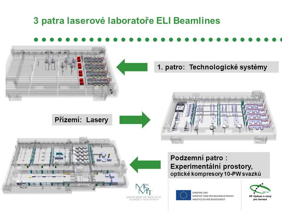 3 patra laserové laboratoře ELI Beamlines