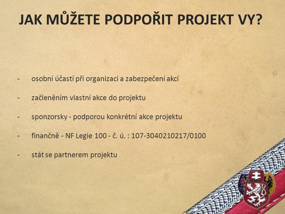 Jak můžete podpořit projekt vy