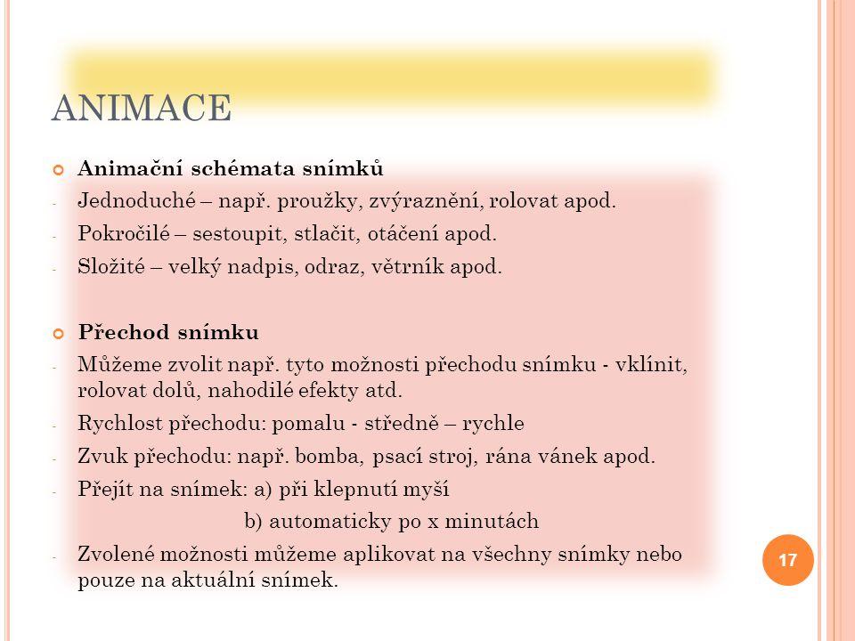 ANIMACE Animační schémata snímků