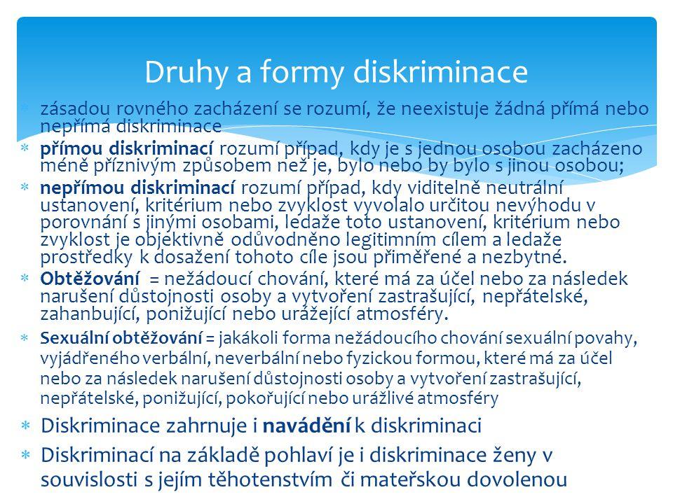 Druhy a formy diskriminace
