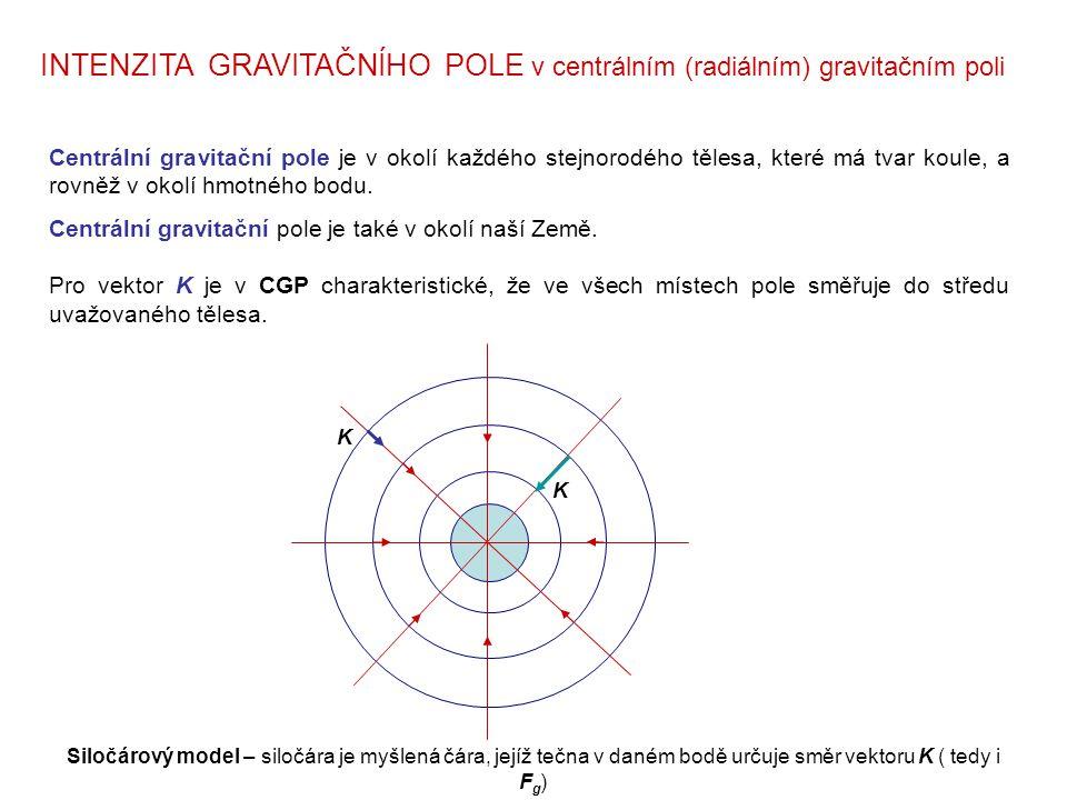 INTENZITA GRAVITAČNÍHO POLE v centrálním (radiálním) gravitačním poli