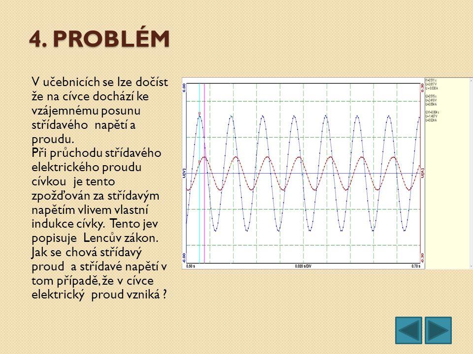 4. problém V učebnicích se lze dočíst že na cívce dochází ke vzájemnému posunu střídavého napětí a proudu.