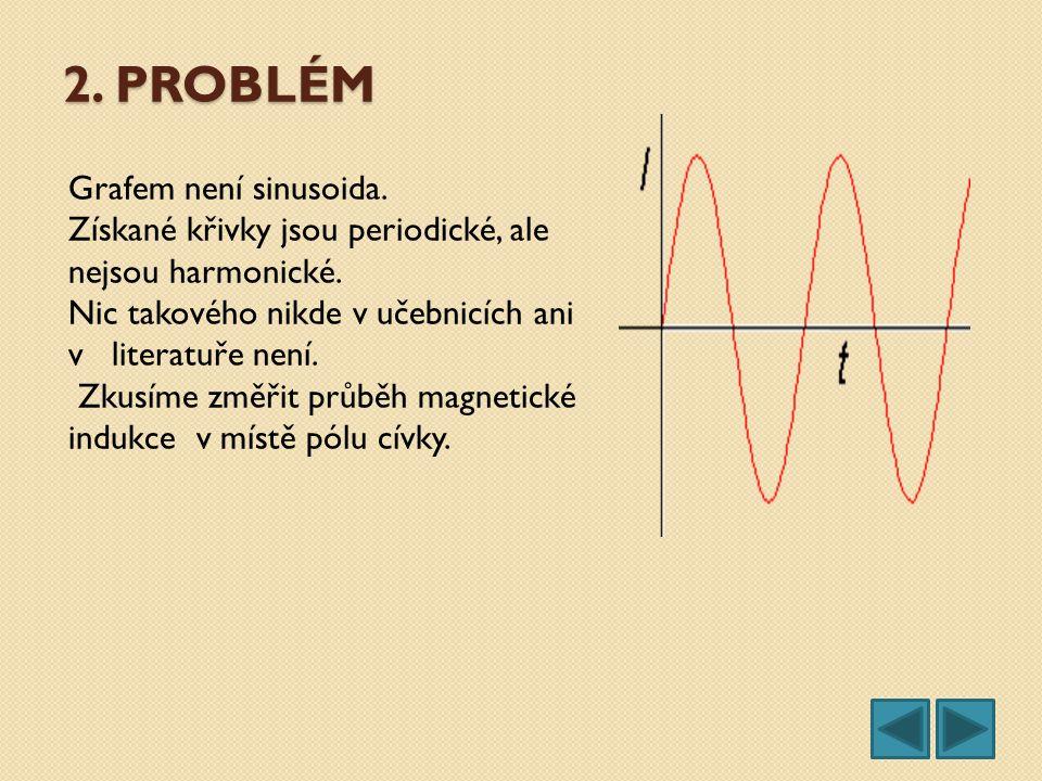 2. problém Grafem není sinusoida.