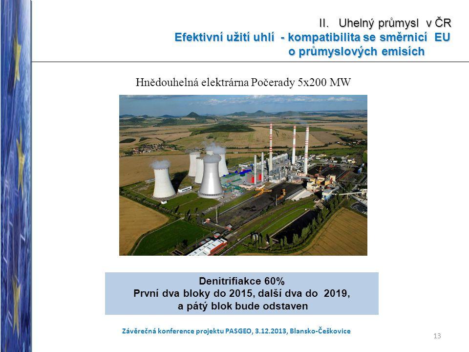 Efektivní užití uhlí - kompatibilita se směrnicí EU