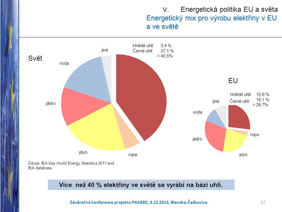 Energetický mix pro výrobu elektřiny v EU a ve světě