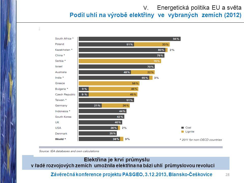 V. Energetická politika EU a světa Podíl uhlí na výrobě elektřiny ve vybraných zemích (2012)