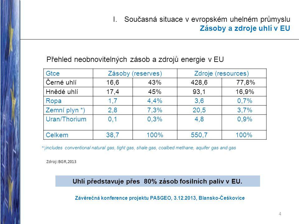 Současná situace v evropském uhelném průmyslu